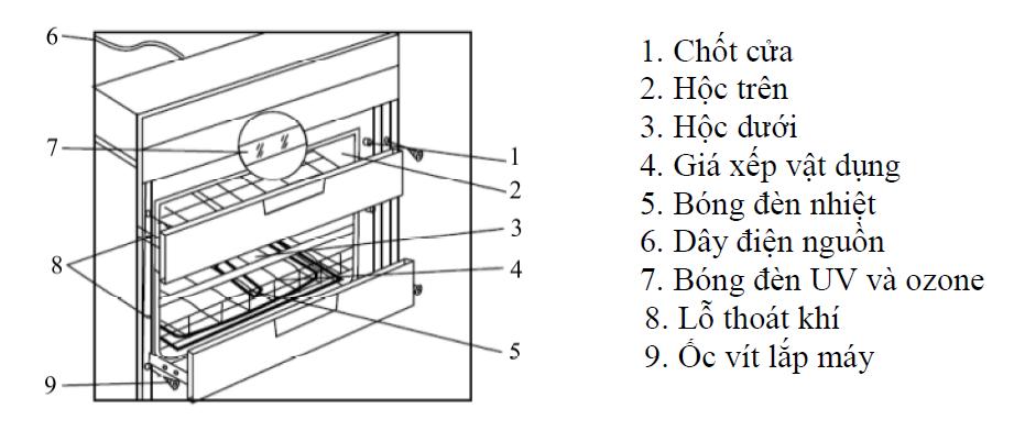 Hướng dẫn sử dụng Máy Sấy Bát Malloca MDC-11E